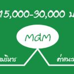 ค่าคอม-ศรีกรุงโบรคเกอร์-srikrung-mgm-15000-บาท